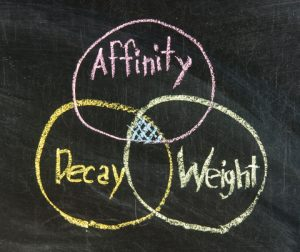 affinity diagram 6sigma.us